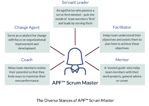 PeopleOps Scrum Master as a HR manager