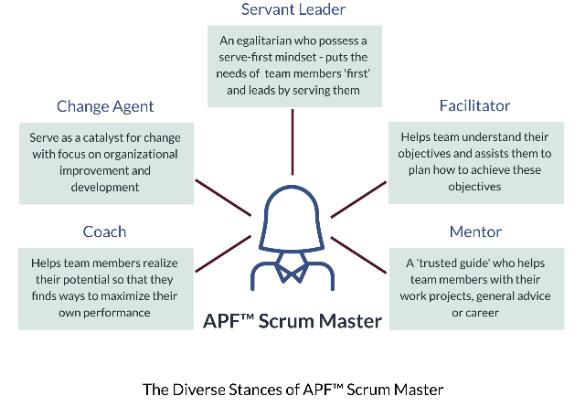 PeopleOps Scrum Master