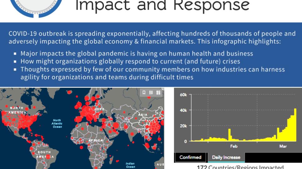 Global-Impact-and-Response-to-Coronavirus-thumb