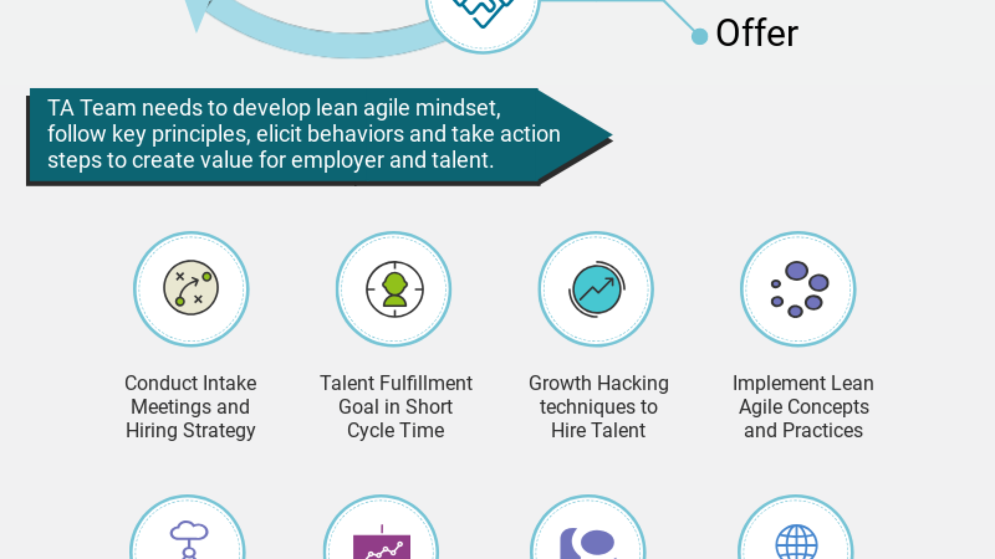 Talent-Acquisition-Are-You-Future-Ready-1
