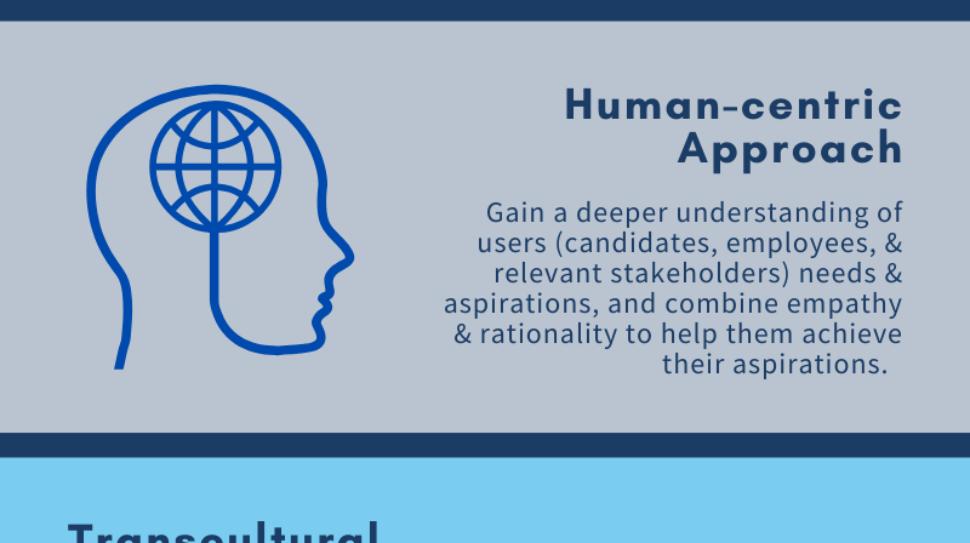 Tenets-of-Agile-PeopleOps-Framework