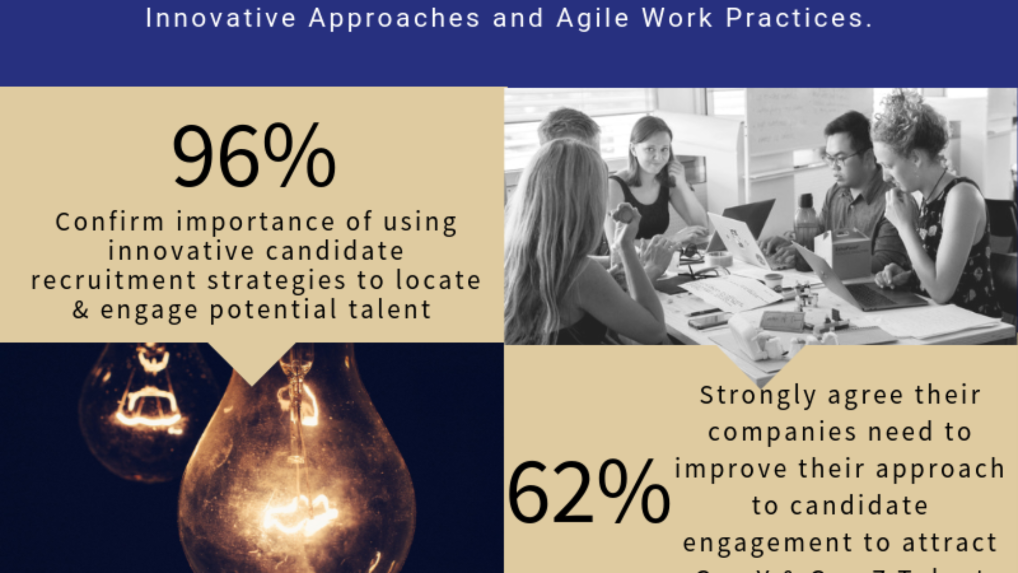The-Rise-of-Agile-Work-Practices-in-Talent-Acquisition-2
